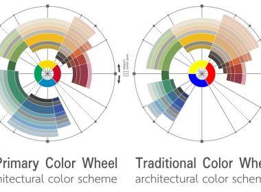 インテリアコーディネートに役立つ配色の基礎と色彩効果